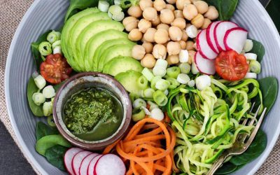 Buddha Bowl with Dairy Free Pesto
